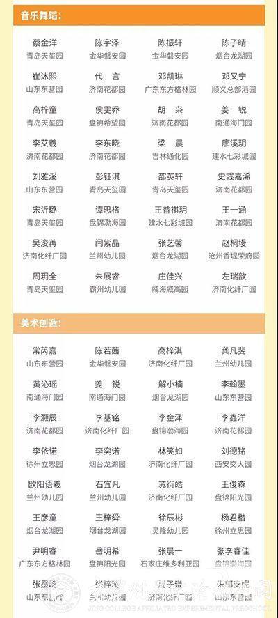 九艺之星大赛排名